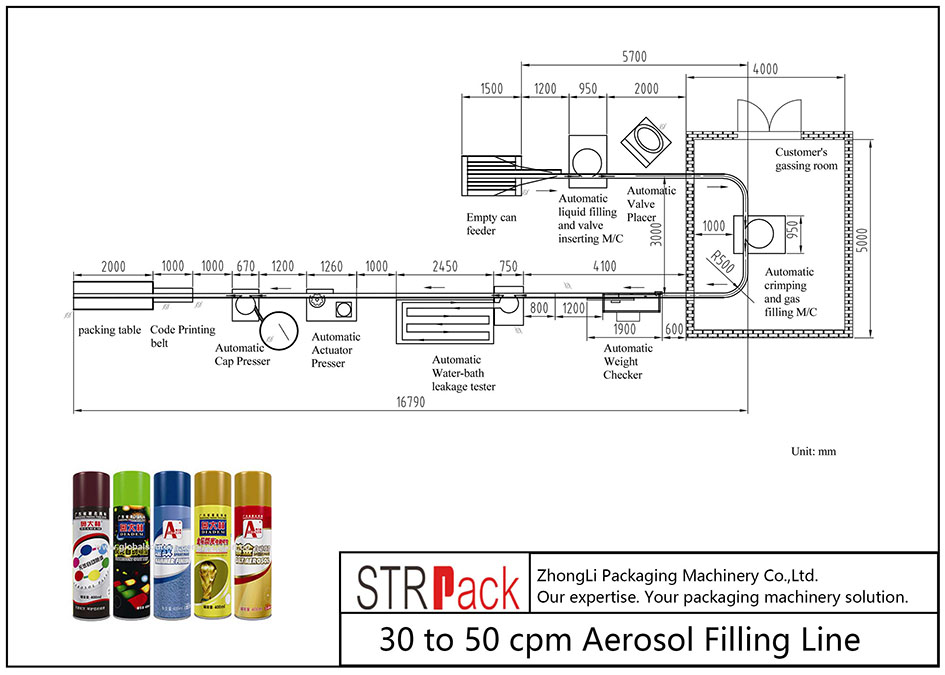 Ligne de remplissage d'aérosol de 30 à 50 cpm