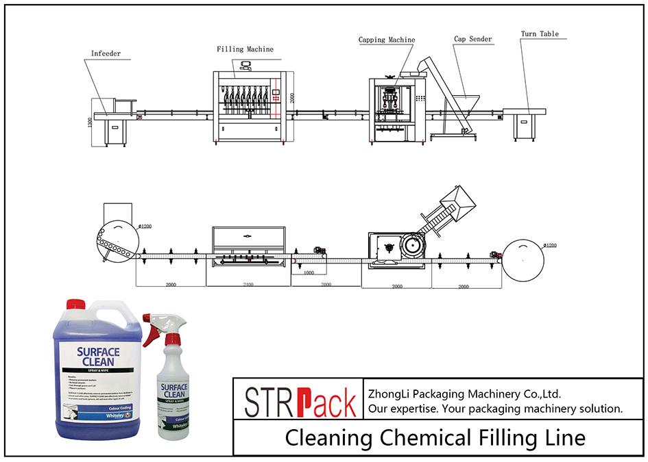 Ligne de remplissage chimique de nettoyage automatique