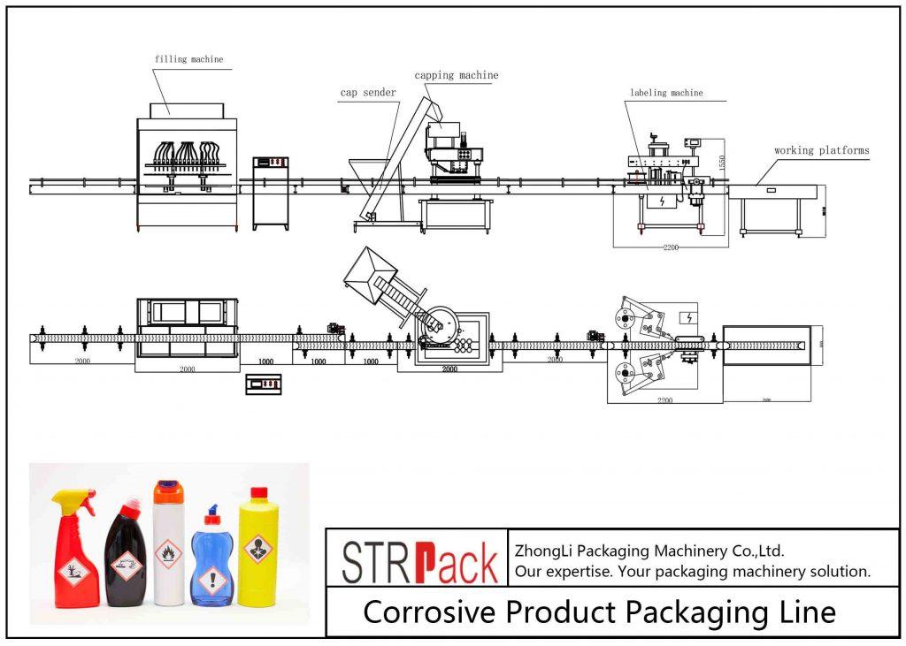 Ligne d'emballage automatique de produits corrosifs