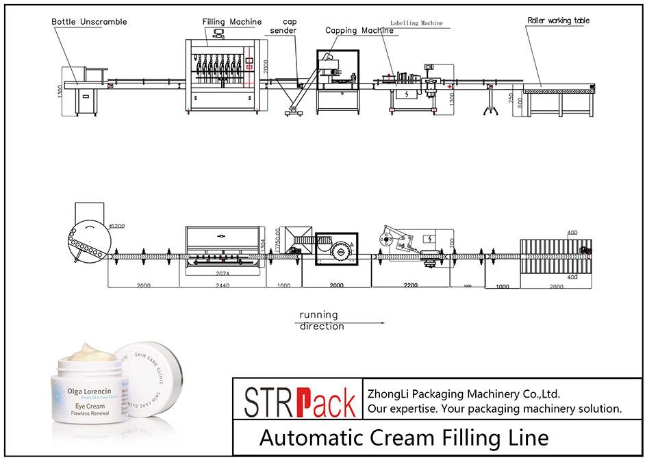 Ligne de remplissage de crème automatique