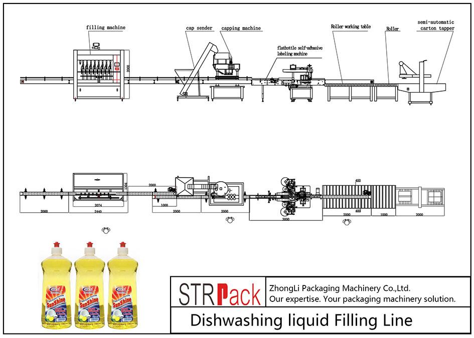 Ligne de remplissage liquide pour lave-vaisselle automatique