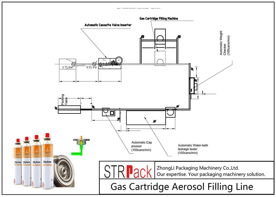 Ligne de remplissage automatique d'aérosol de cartouche de gaz