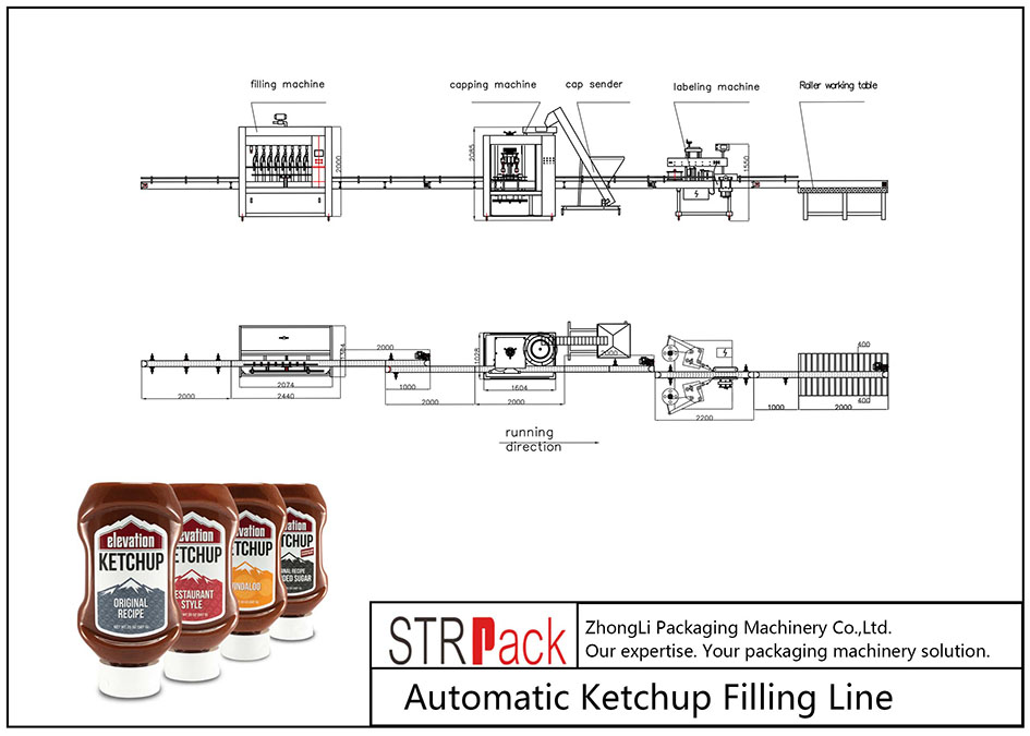 Ligne de remplissage de ketchup automatique