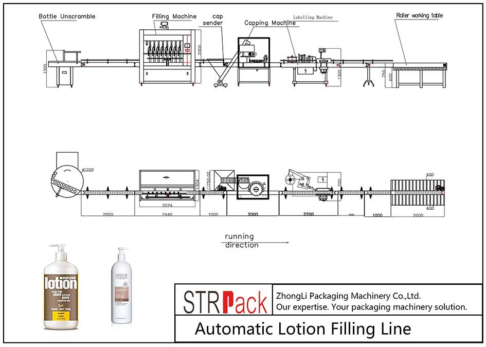 Ligne de remplissage de lotion automatique