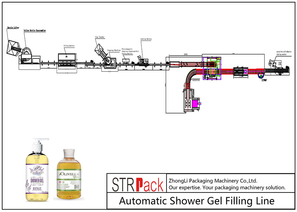 Ligne de remplissage de gel douche automatique