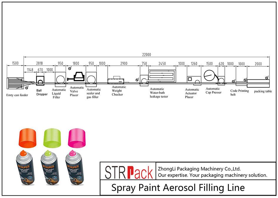 Ligne de remplissage automatique d'aérosol de peinture en aérosol