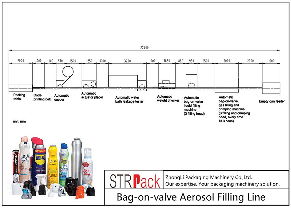 Machine de remplissage automatique d'aérosol Bag-on-valve